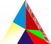 РосУкрБел logo